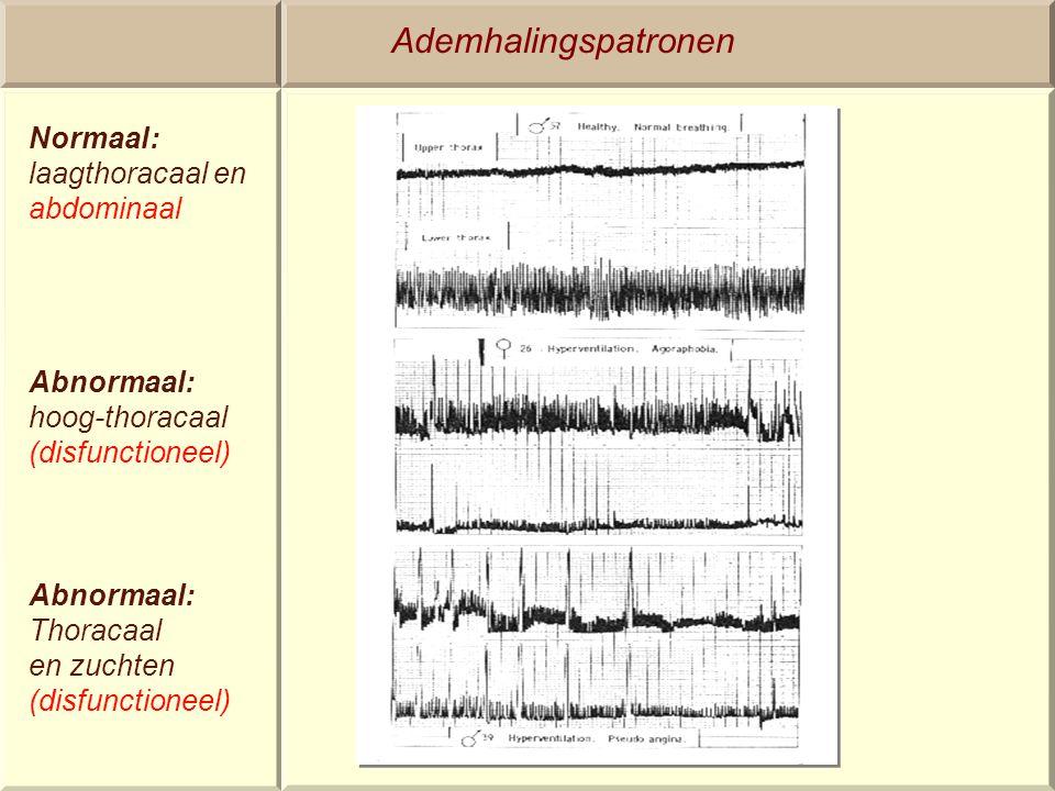 Ademhalingspatronen Normaal: laagthoracaal en abdominaal Abnormaal: