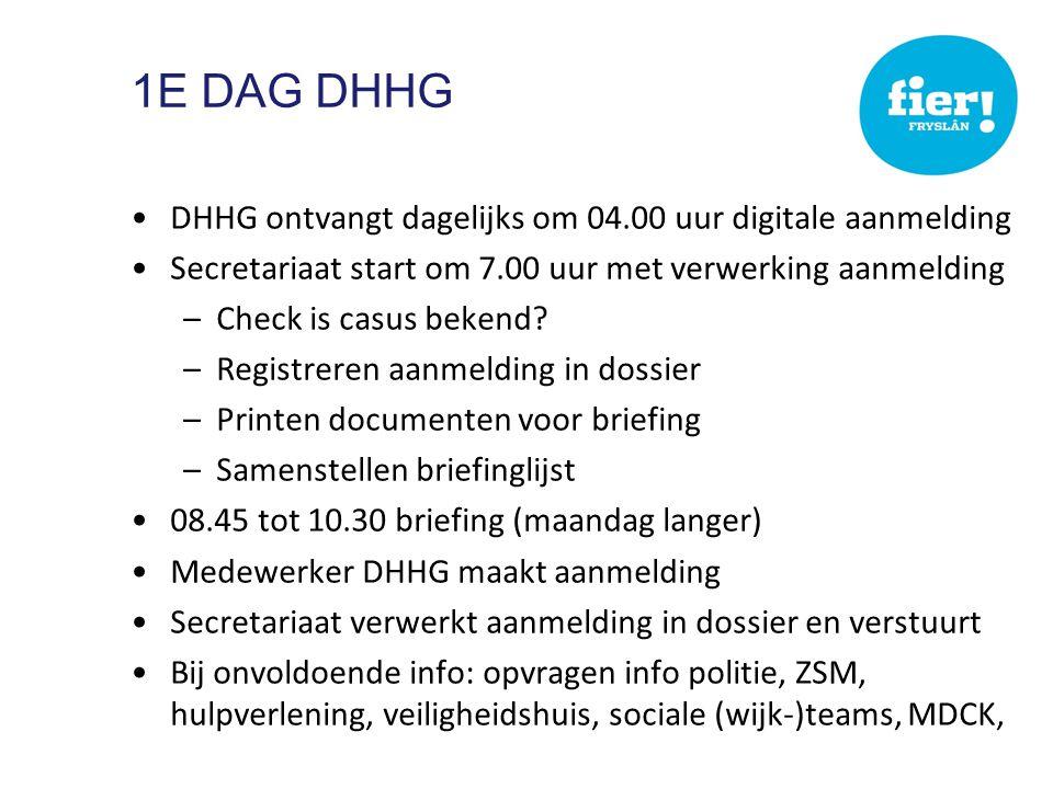 1e dag dhhg DHHG ontvangt dagelijks om 04.00 uur digitale aanmelding