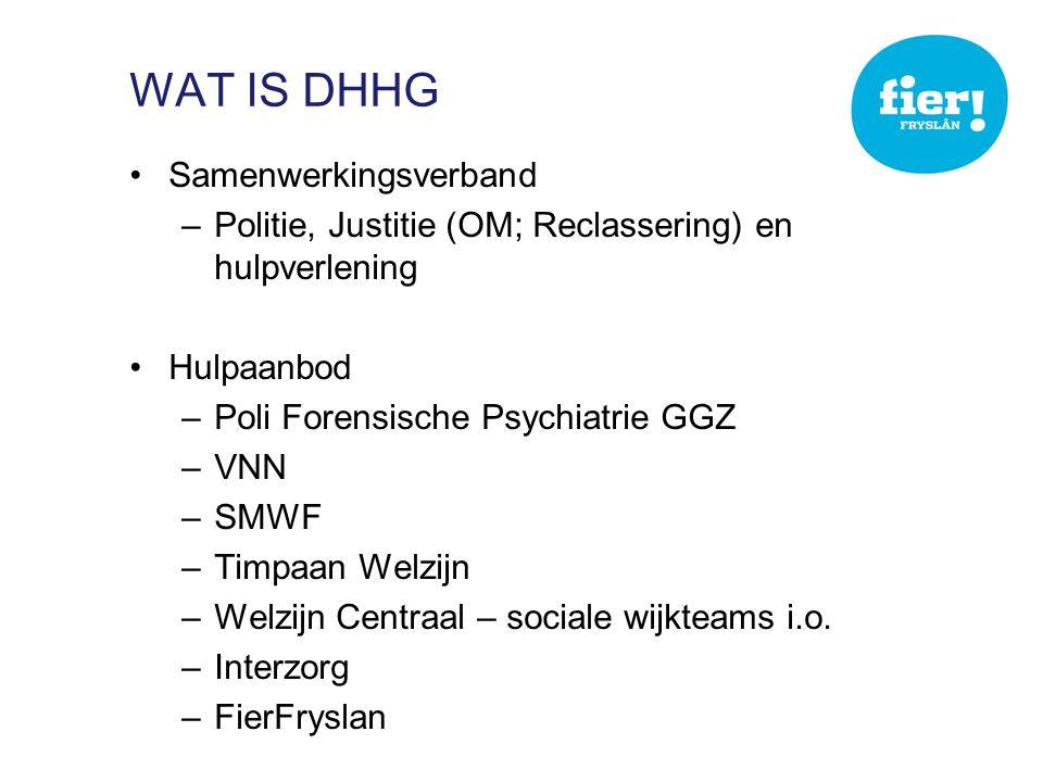 Wat is DHHG Samenwerkingsverband