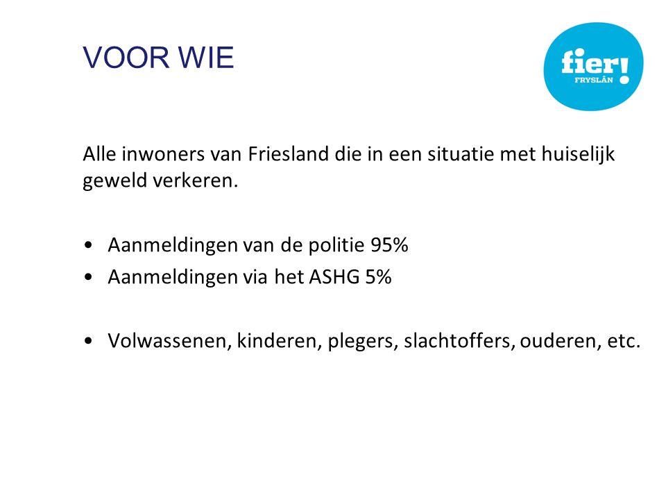 Voor wie Alle inwoners van Friesland die in een situatie met huiselijk geweld verkeren. Aanmeldingen van de politie 95%