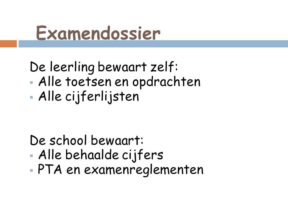 Examendossier De leerling bewaart zelf: Alle toetsen en opdrachten
