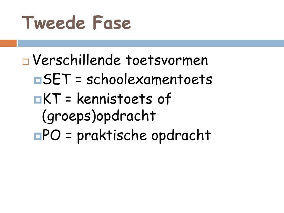 Tweede Fase Verschillende toetsvormen SET = schoolexamentoets