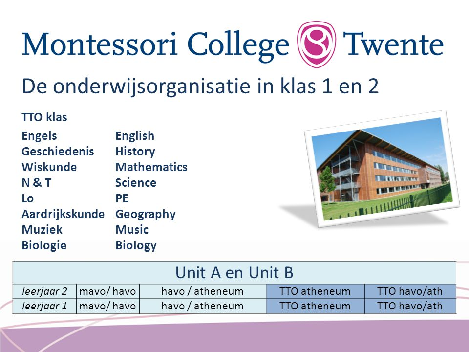 De onderwijsorganisatie in klas 1 en 2