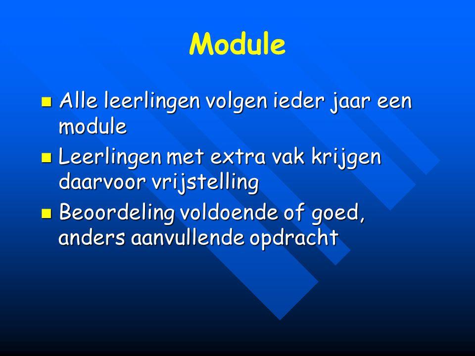 Module Alle leerlingen volgen ieder jaar een module