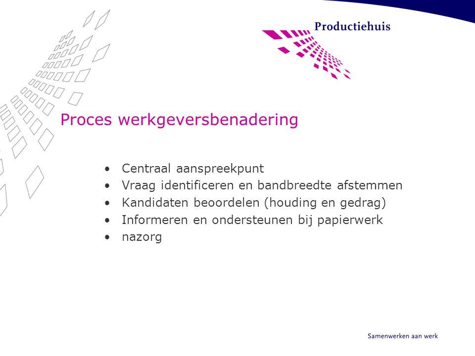 Proces werkgeversbenadering