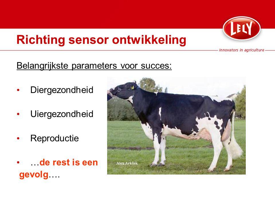 Richting sensor ontwikkeling