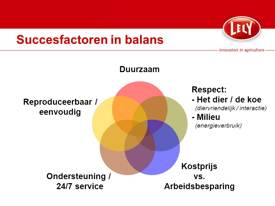 Succesfactoren in balans