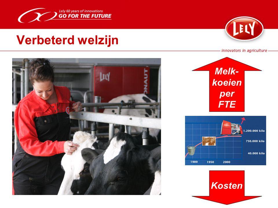 Verbeterd welzijn Melk- koeien per FTE Kosten