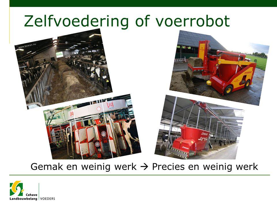 Zelfvoedering of voerrobot