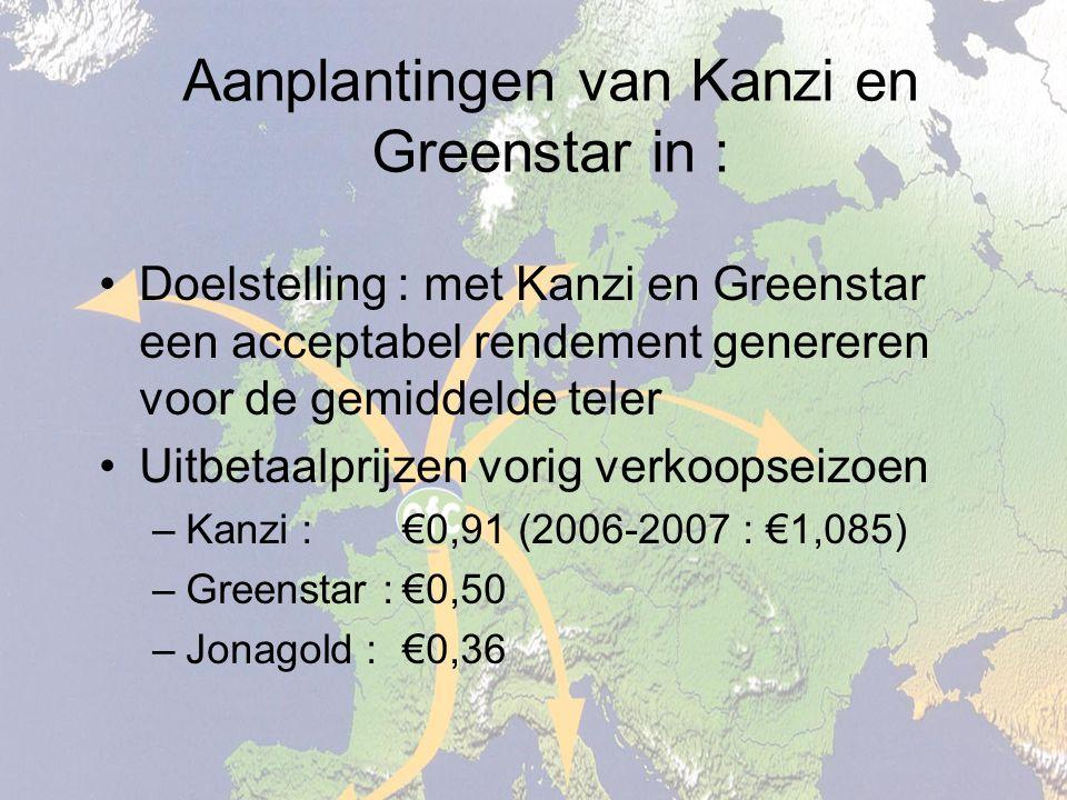 Aanplantingen van Kanzi en Greenstar in :