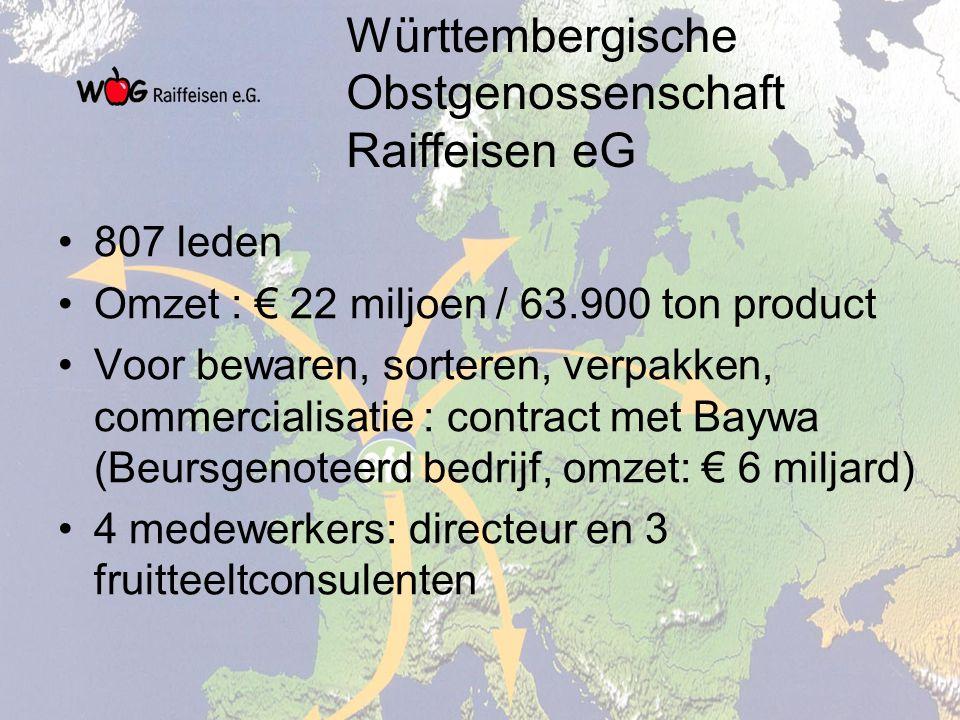 Württembergische Obstgenossenschaft Raiffeisen eG