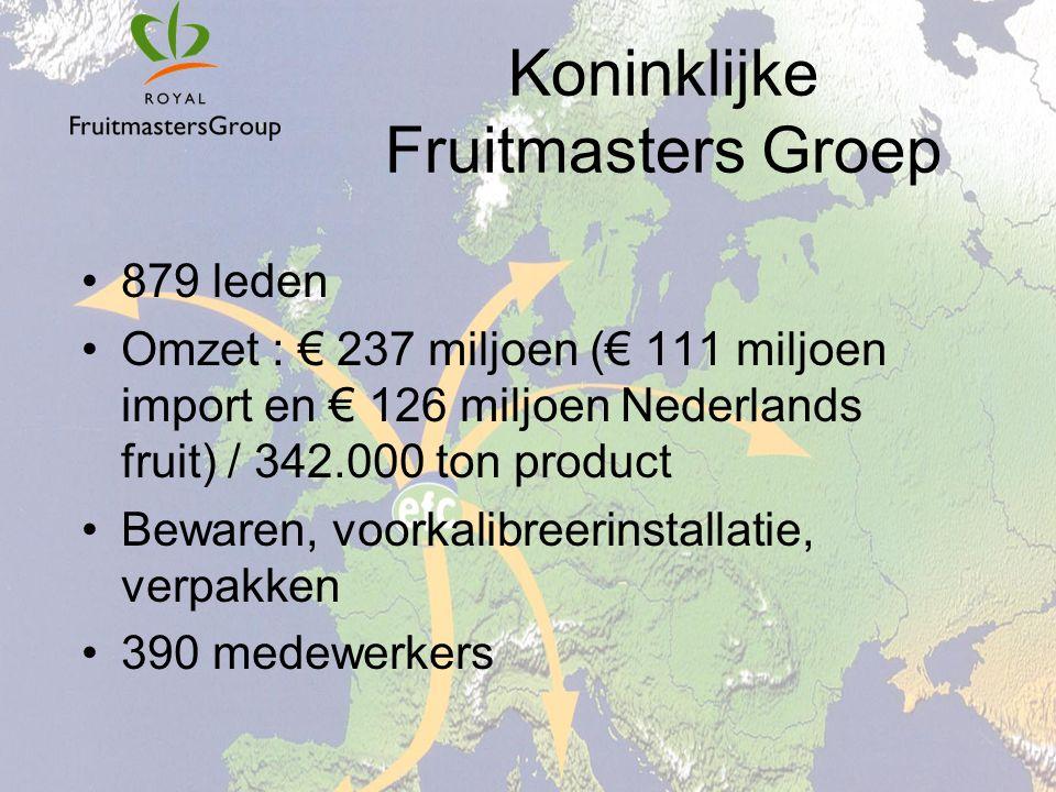 Koninklijke Fruitmasters Groep