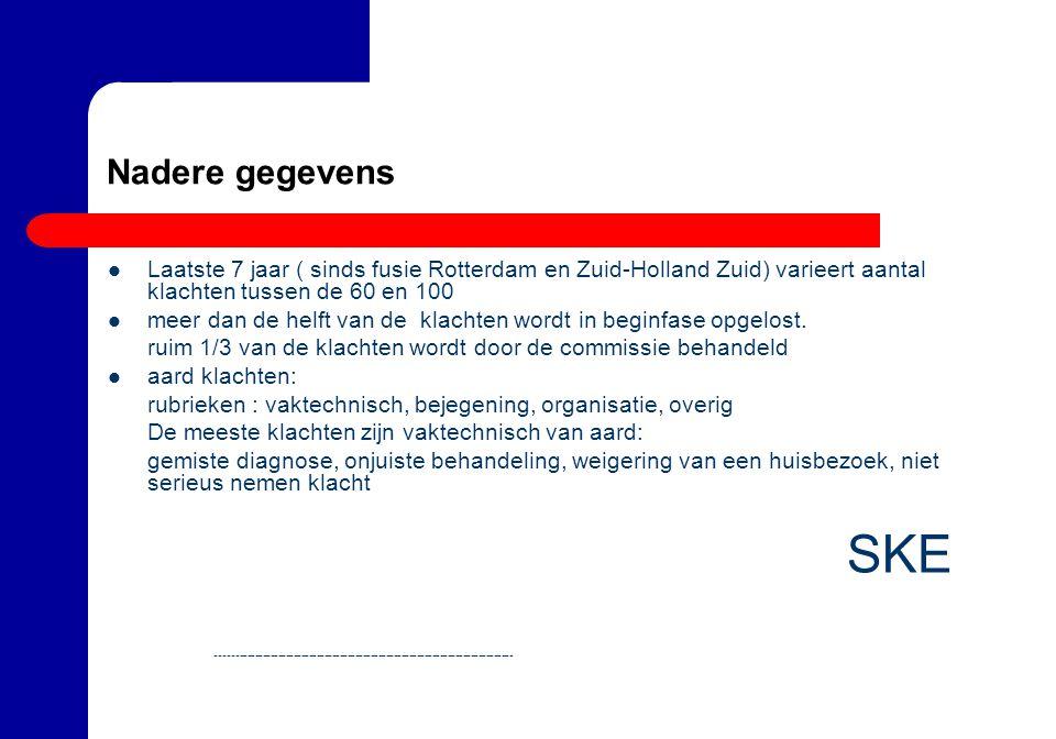 Nadere gegevens Laatste 7 jaar ( sinds fusie Rotterdam en Zuid-Holland Zuid) varieert aantal klachten tussen de 60 en 100.