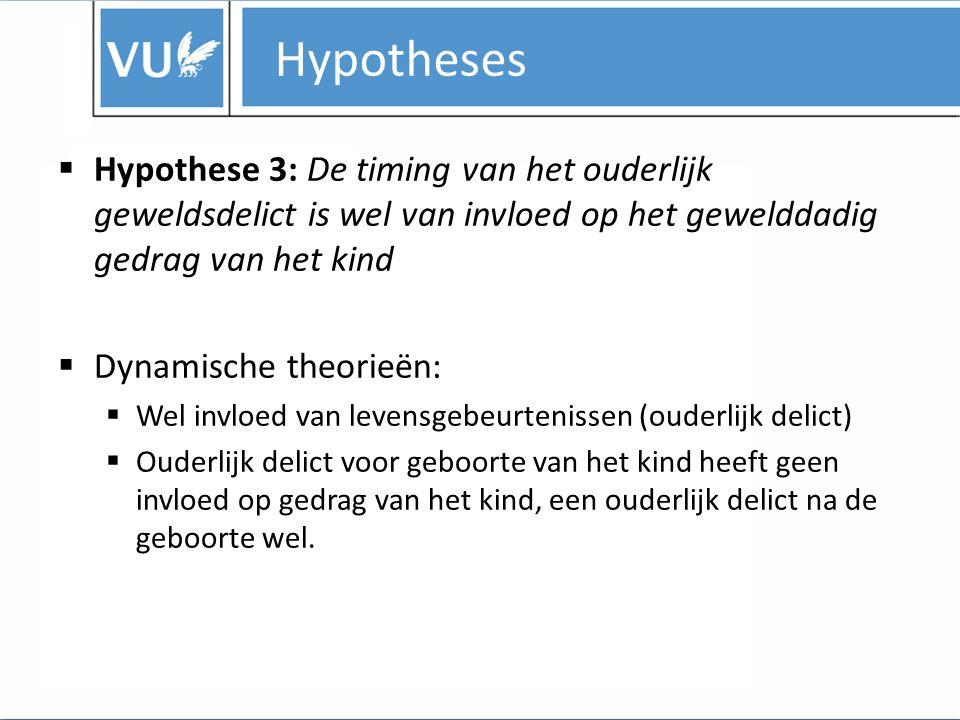 Hypotheses Hypothese 3: De timing van het ouderlijk geweldsdelict is wel van invloed op het gewelddadig gedrag van het kind.