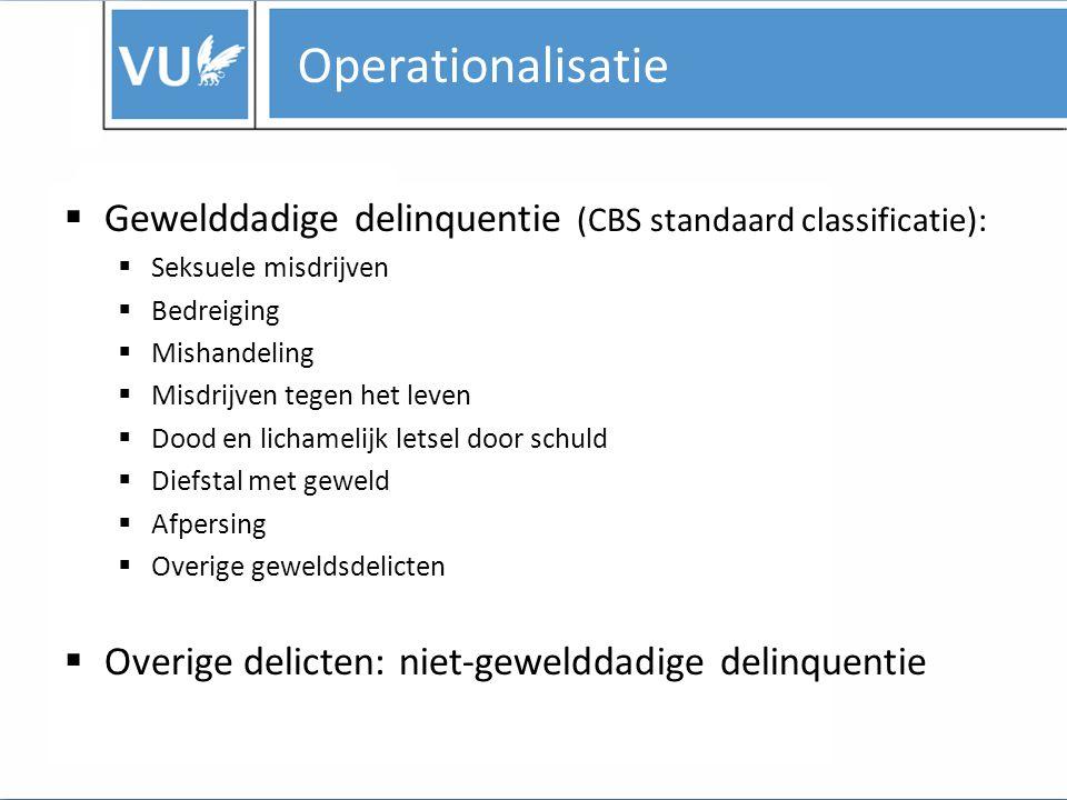 Operationalisatie Gewelddadige delinquentie (CBS standaard classificatie): Seksuele misdrijven. Bedreiging.
