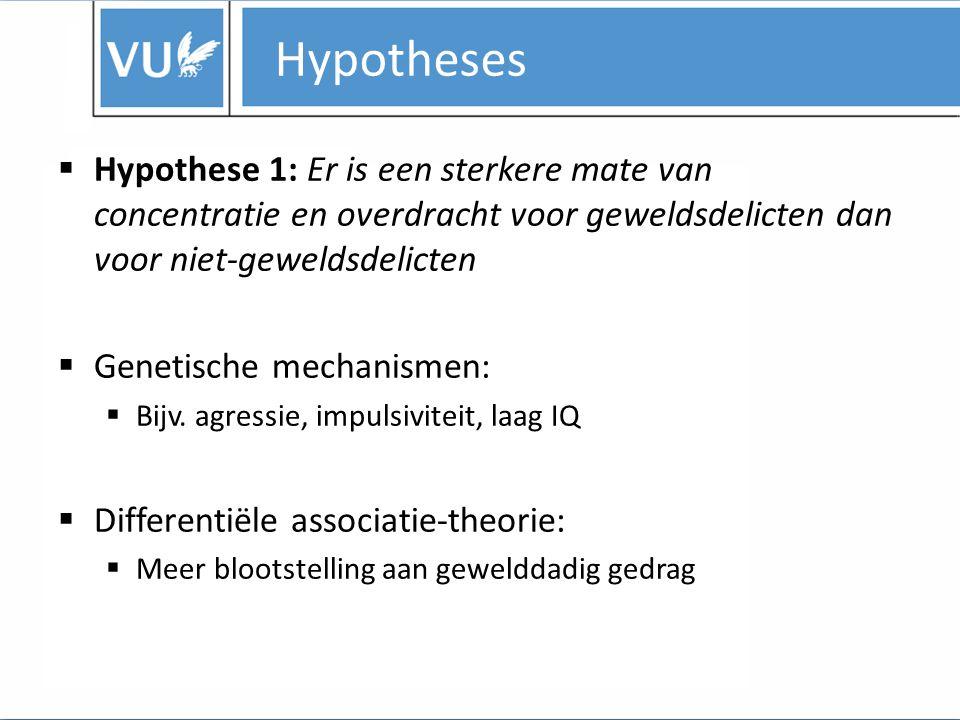 Hypotheses Hypothese 1: Er is een sterkere mate van concentratie en overdracht voor geweldsdelicten dan voor niet-geweldsdelicten.