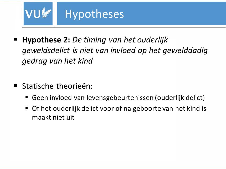 Hypotheses Hypothese 2: De timing van het ouderlijk geweldsdelict is niet van invloed op het gewelddadig gedrag van het kind.