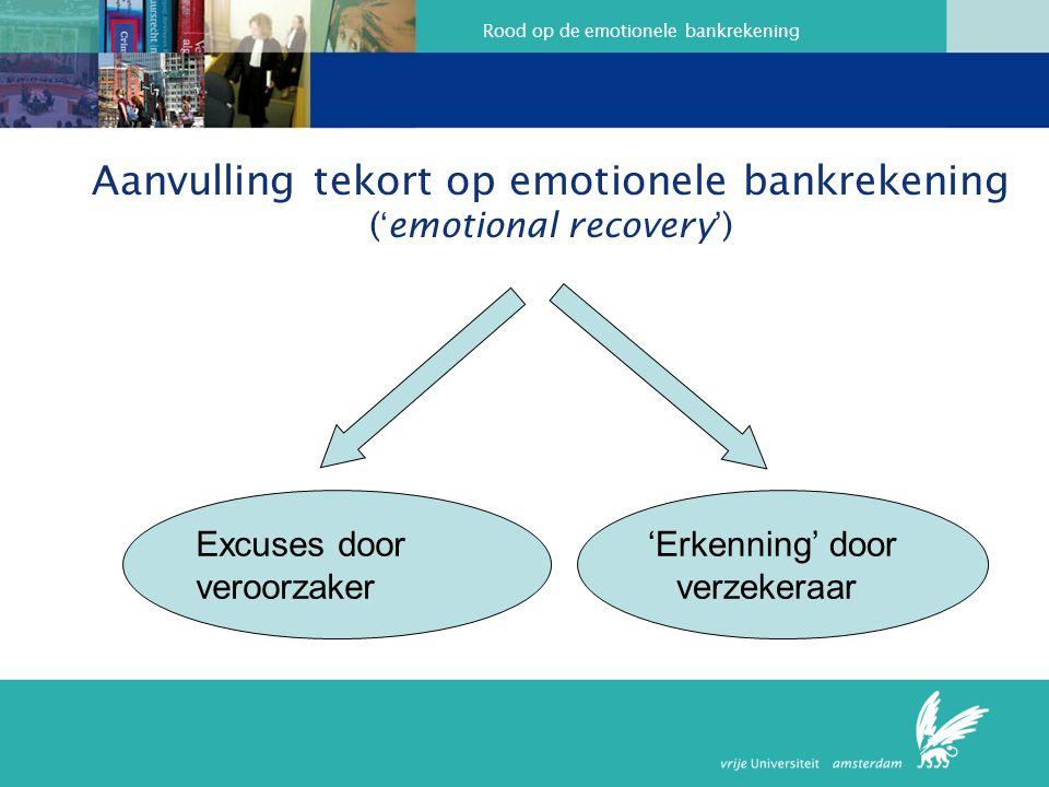 Aanvulling tekort op emotionele bankrekening ('emotional recovery')