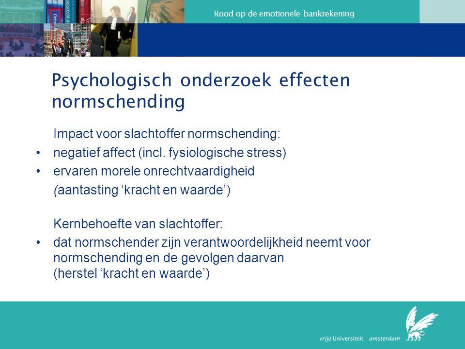 Psychologisch onderzoek effecten normschending