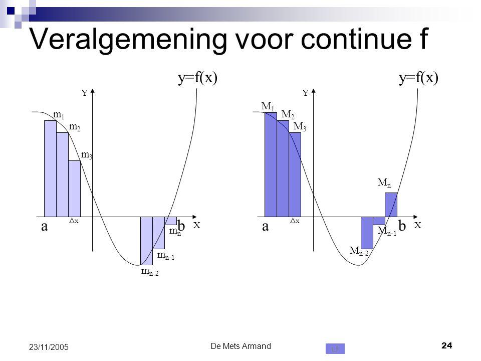 Veralgemening voor continue f