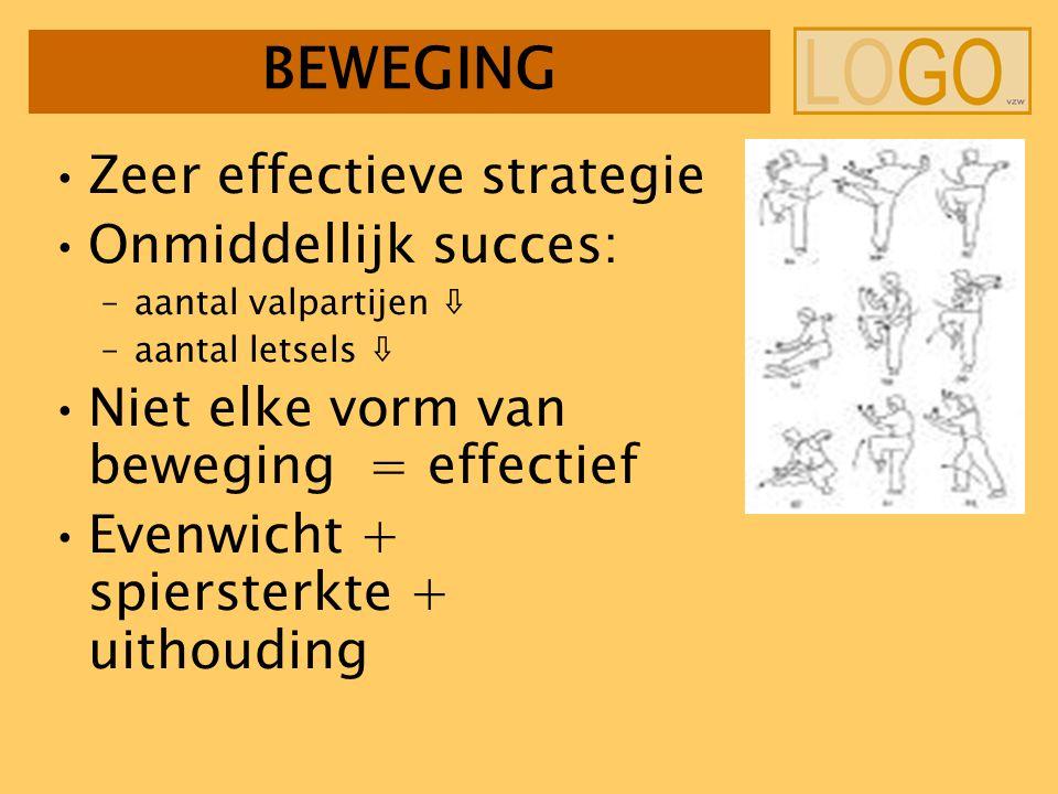 BEWEGING Zeer effectieve strategie Onmiddellijk succes: