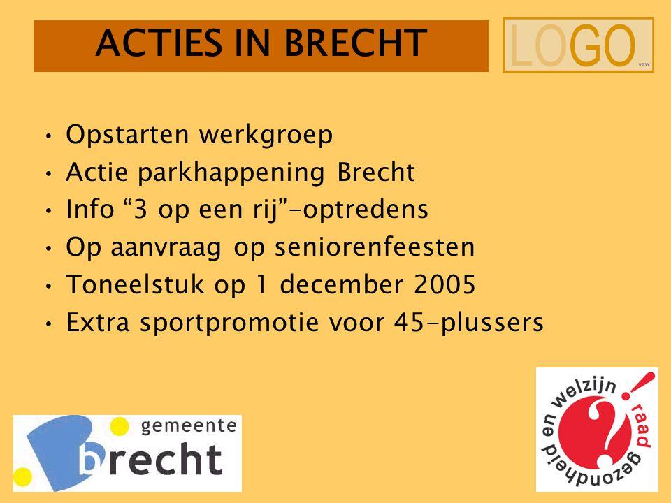 ACTIES IN BRECHT Opstarten werkgroep Actie parkhappening Brecht
