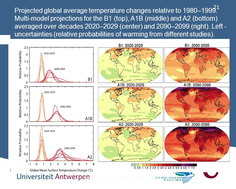 Projected global average temperature changes relative to 1980–1999