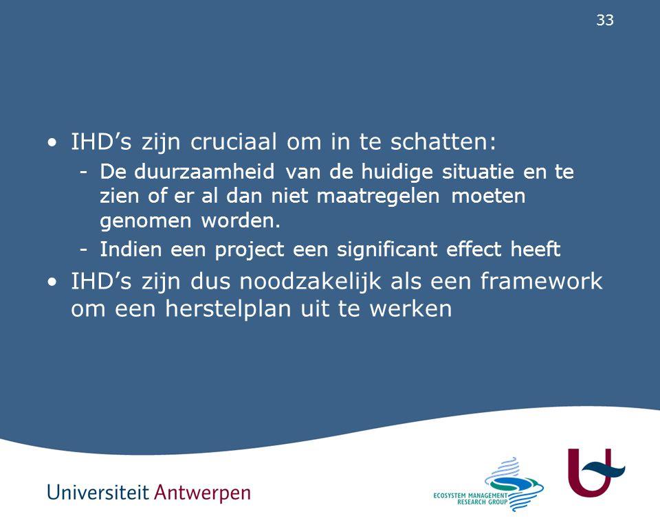 IHD's zijn cruciaal om in te schatten: