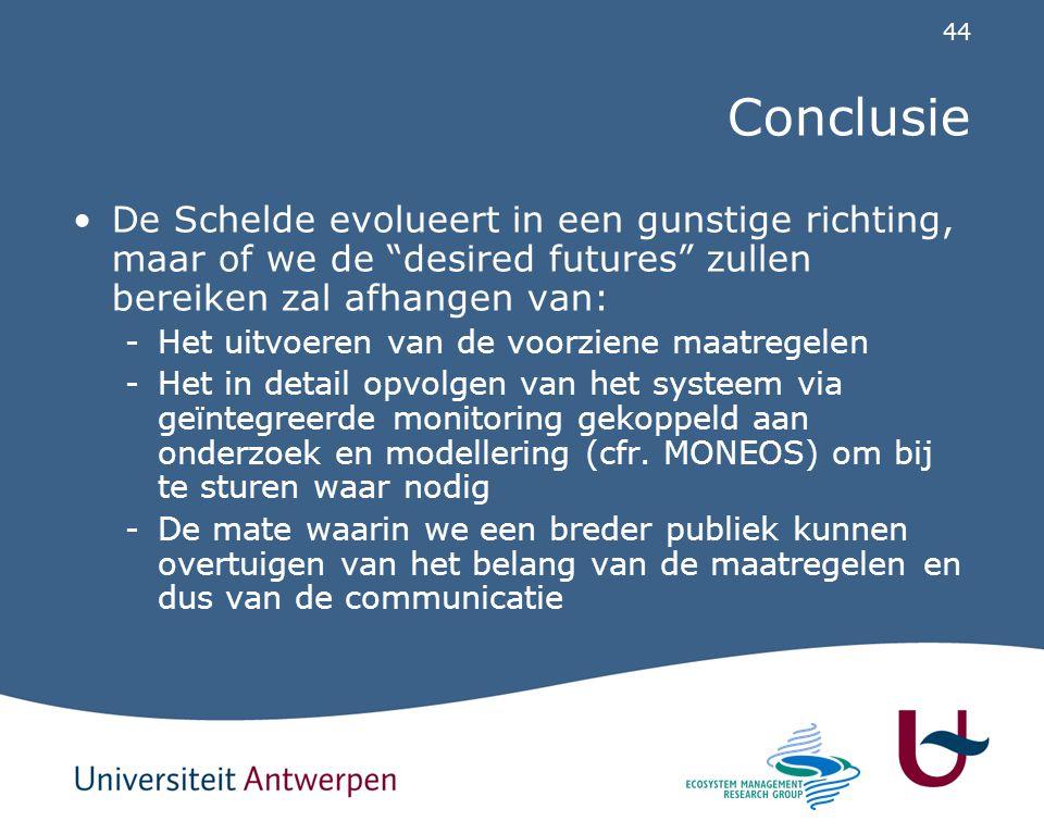 Conclusie De Schelde evolueert in een gunstige richting, maar of we de desired futures zullen bereiken zal afhangen van: