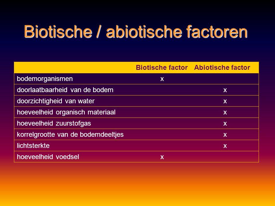 Biotische / abiotische factoren