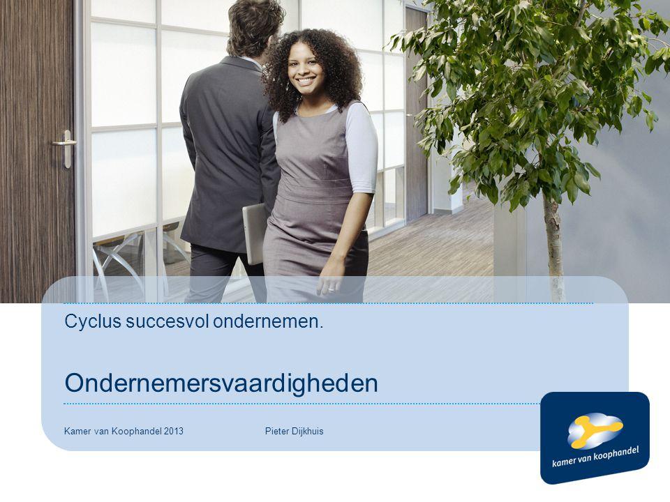 Koptekst Datum. Cyclus succesvol ondernemen. Ondernemersvaardigheden Kamer van Koophandel 2013 Pieter Dijkhuis.