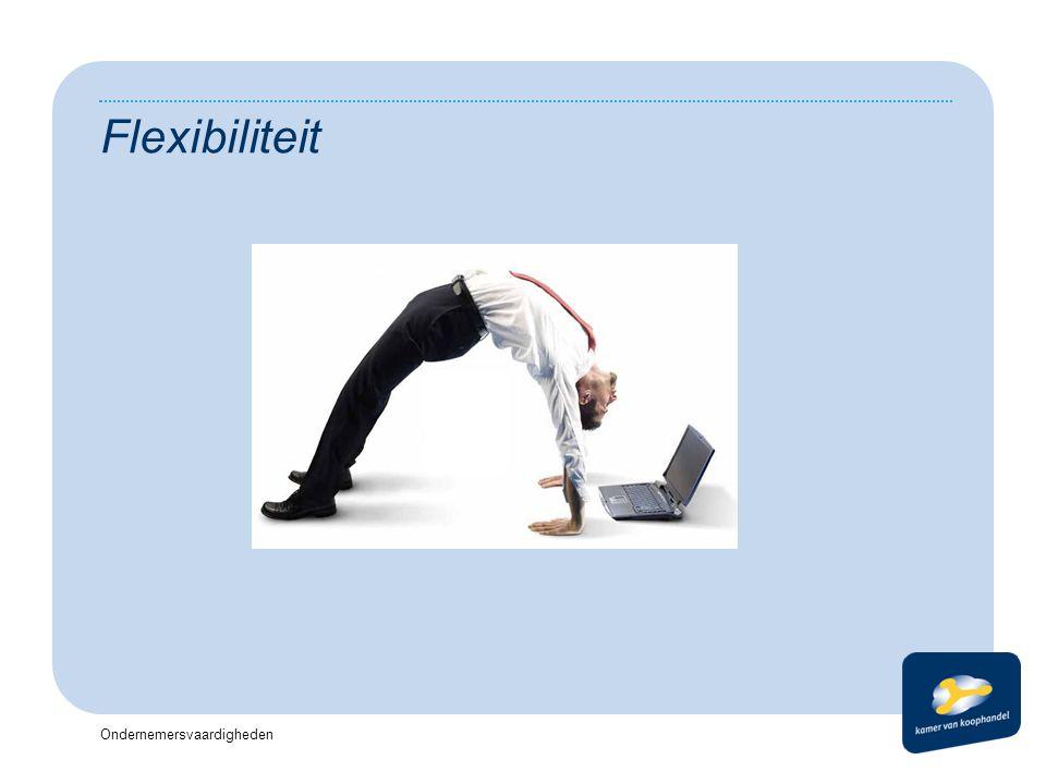 Koptekst Datum Flexibiliteit Ondernemersvaardigheden Voettekst
