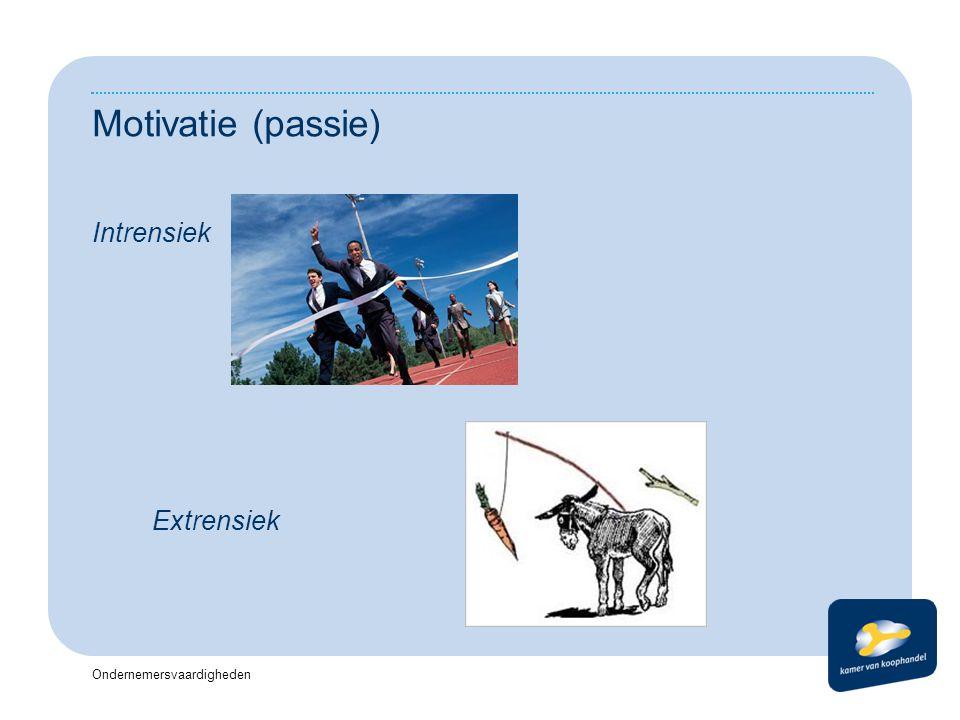 Motivatie (passie) Intrensiek Extrensiek Koptekst Datum Voettekst