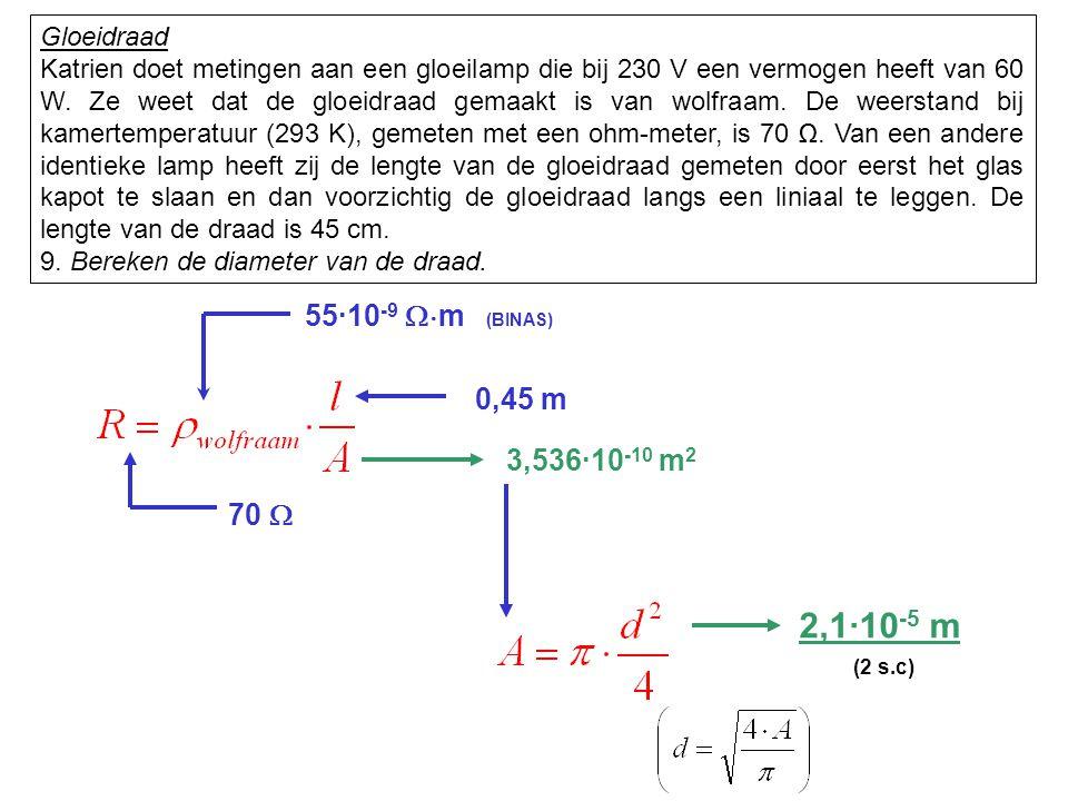 2,1·10-5 m 55·10-9 Wm (BINAS) 0,45 m 3,536·10-10 m2 70 W Gloeidraad