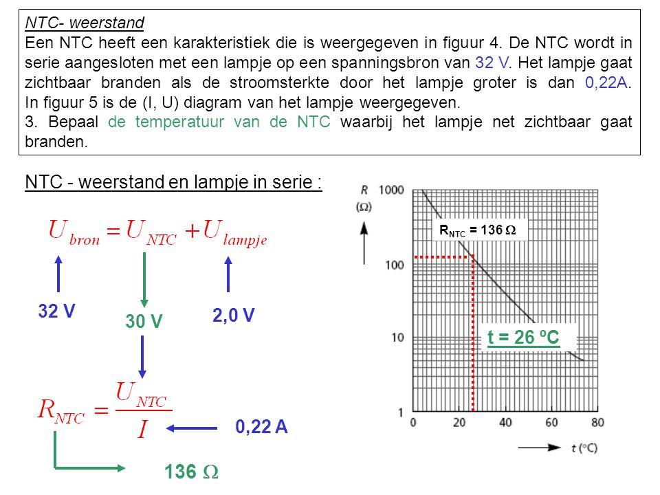 136 W NTC - weerstand en lampje in serie : 32 V 2,0 V 30 V t = 26 ºC