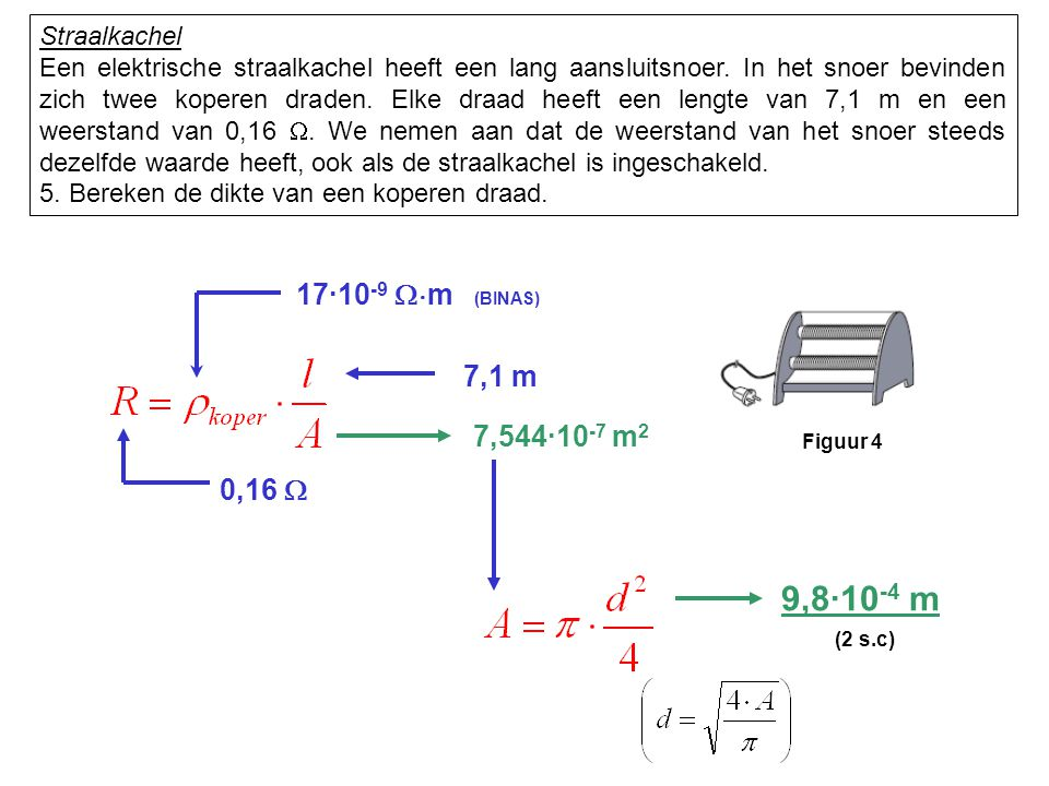 9,8·10-4 m 17·10-9 Wm (BINAS) 7,1 m 7,544·10-7 m2 0,16 W Straalkachel