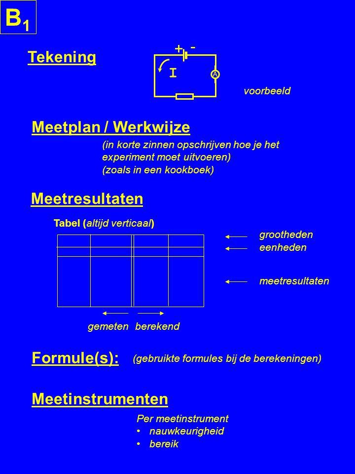 B1 - + Tekening I Meetplan / Werkwijze Meetresultaten Formule(s):