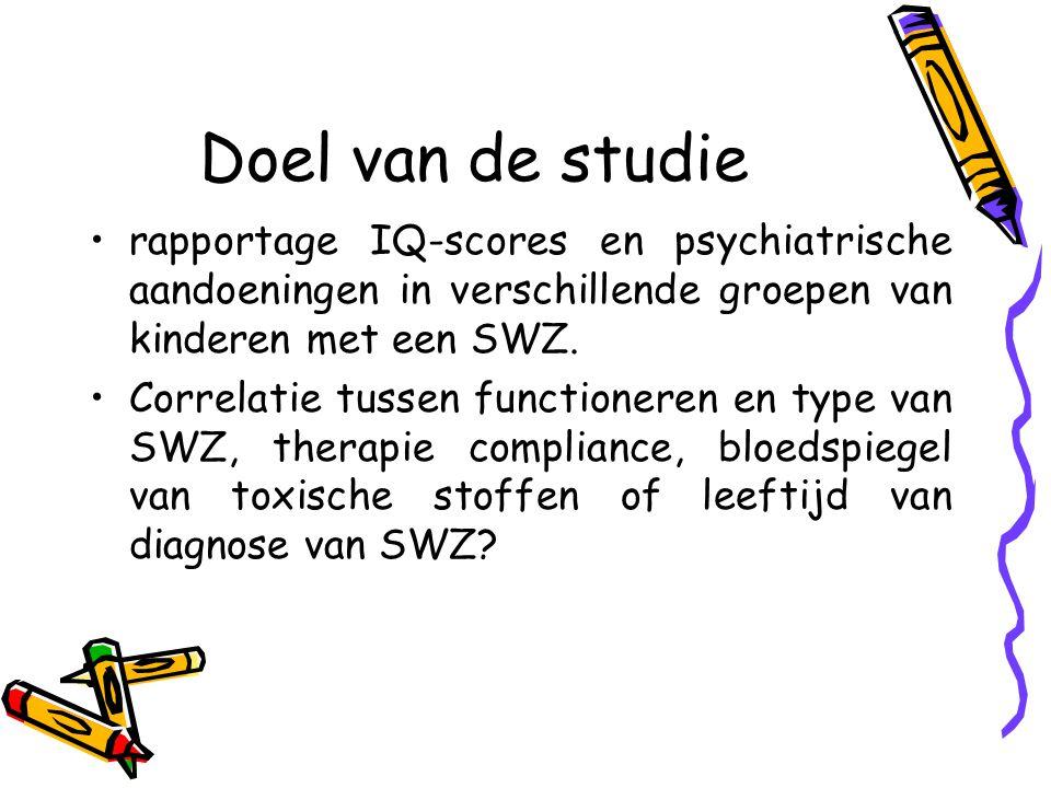 Doel van de studie rapportage IQ-scores en psychiatrische aandoeningen in verschillende groepen van kinderen met een SWZ.