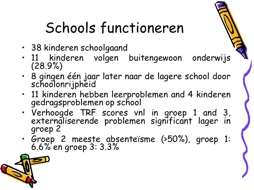 Schools functioneren 38 kinderen schoolgaand
