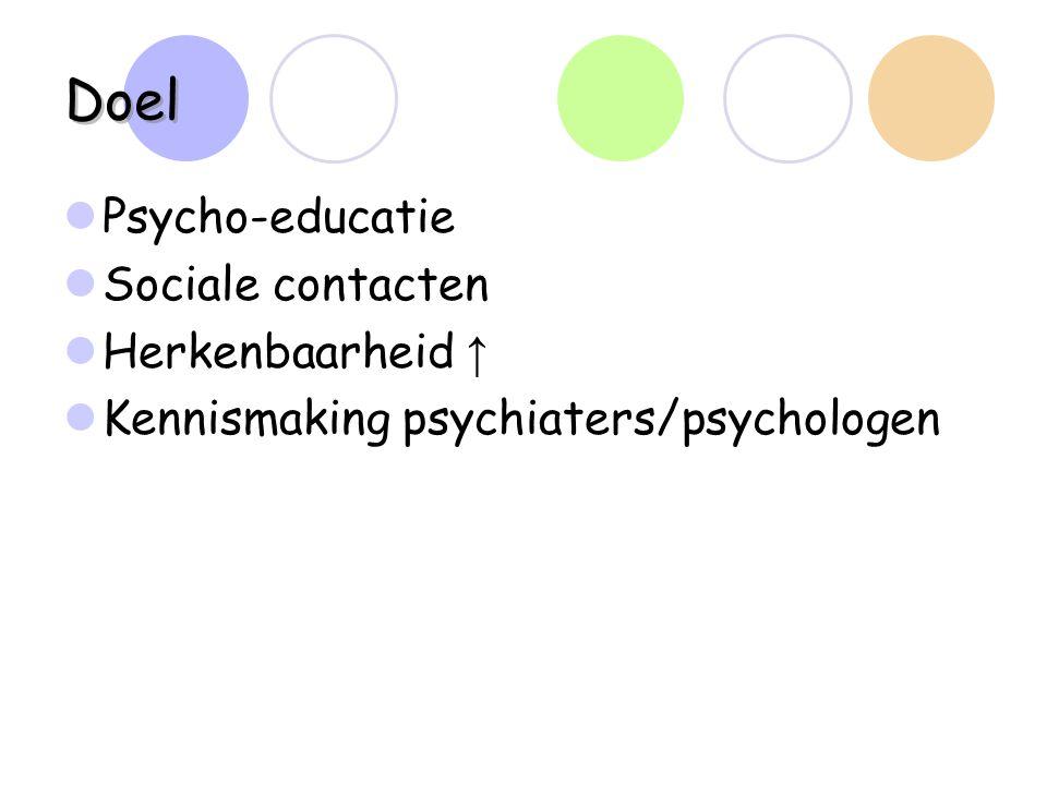 Doel Psycho-educatie Sociale contacten Herkenbaarheid ↑