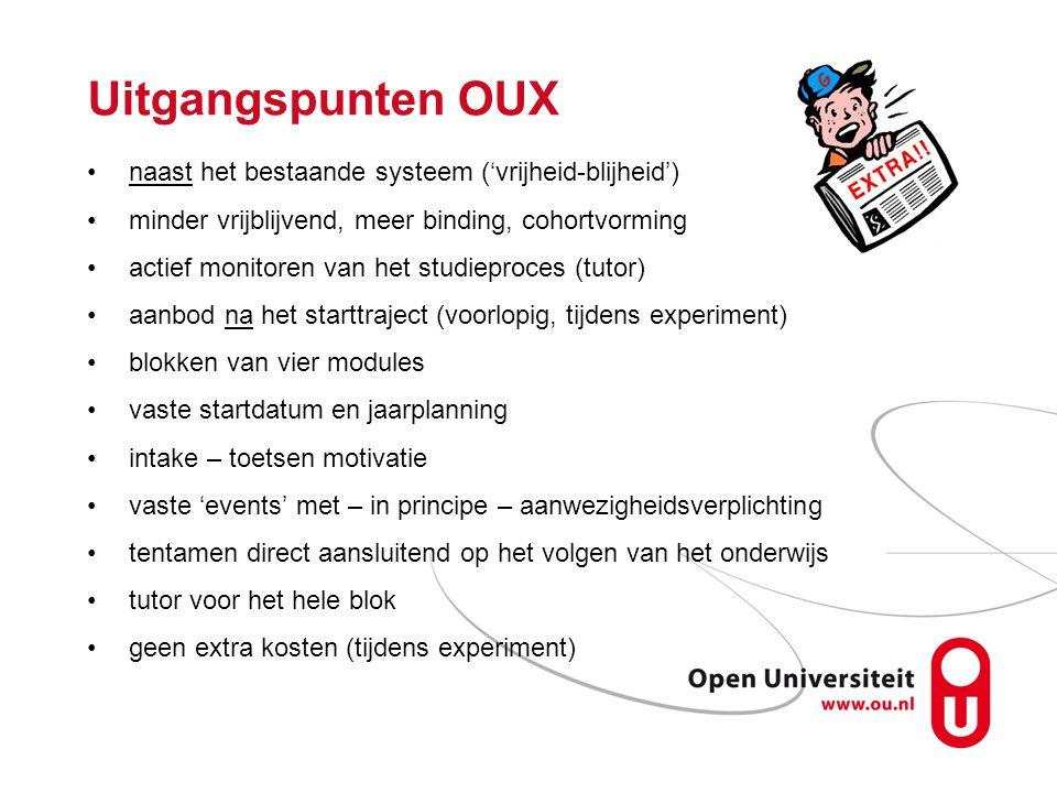 Uitgangspunten OUX naast het bestaande systeem ('vrijheid-blijheid')