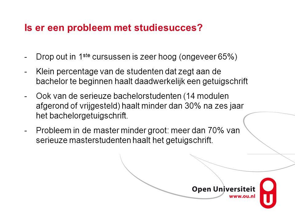 Is er een probleem met studiesucces