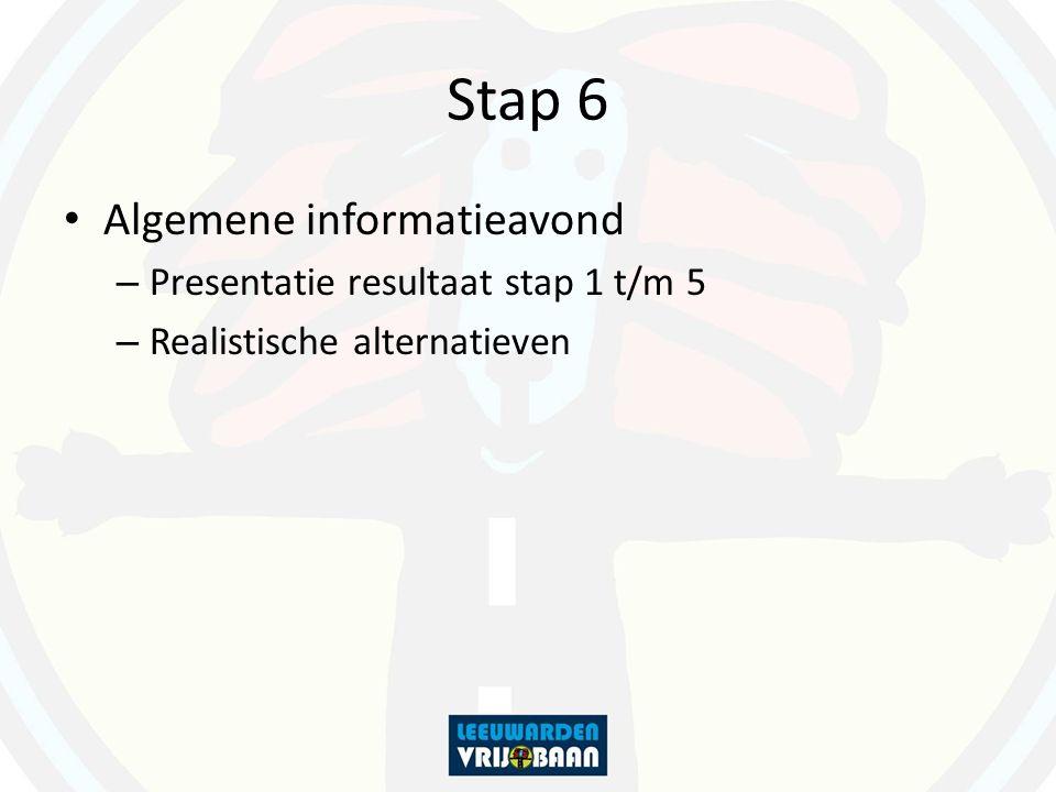 Stap 6 Algemene informatieavond Presentatie resultaat stap 1 t/m 5