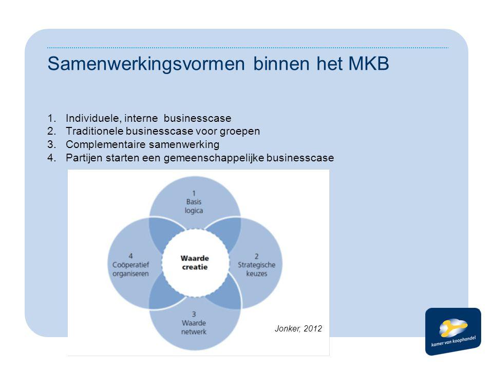 Samenwerkingsvormen binnen het MKB