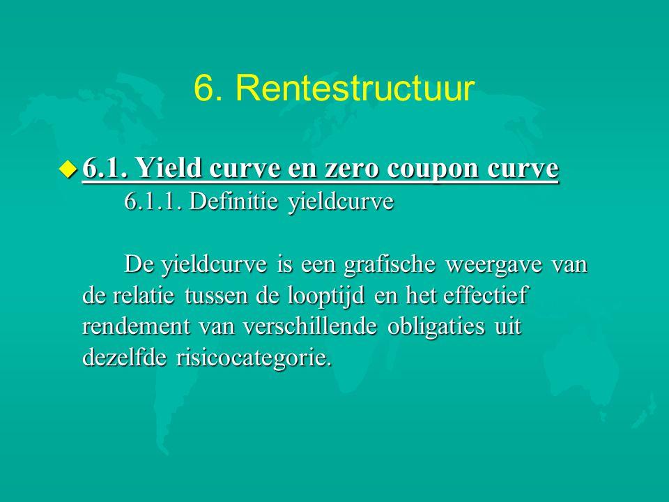 6. Rentestructuur
