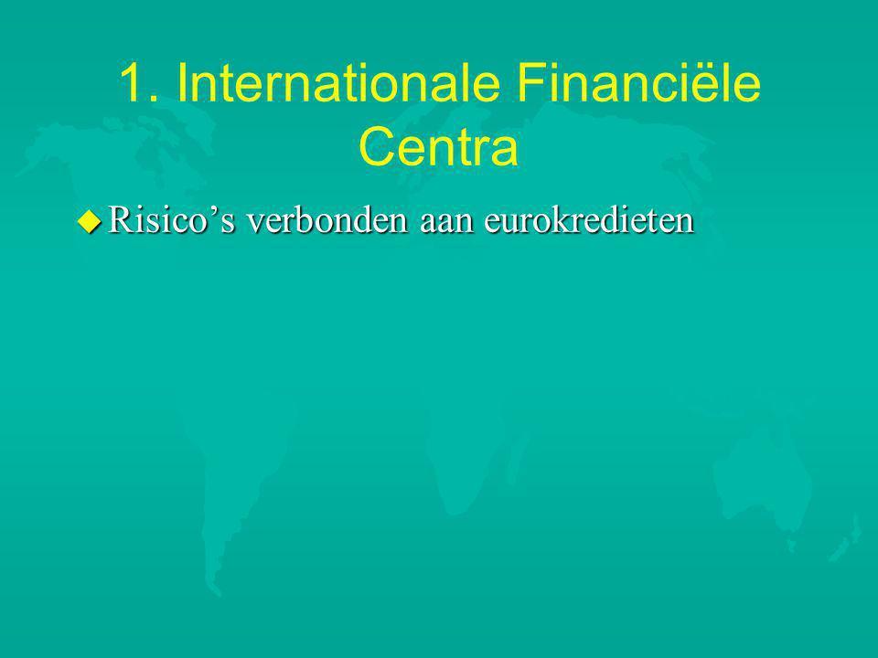1. Internationale Financiële Centra