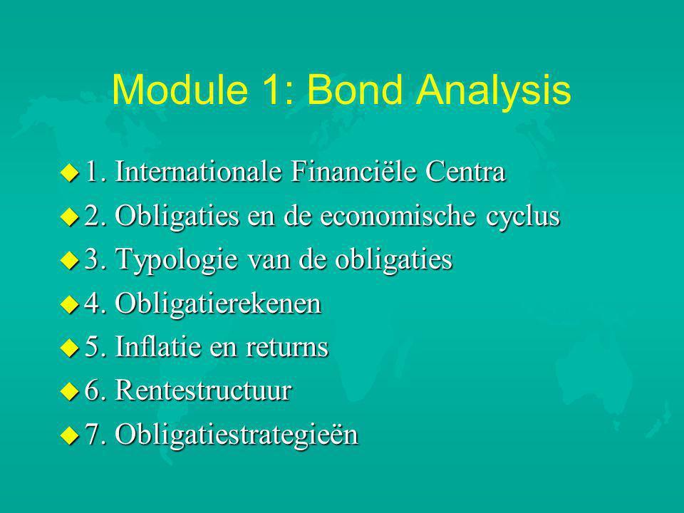 Module 1: Bond Analysis 1. Internationale Financiële Centra
