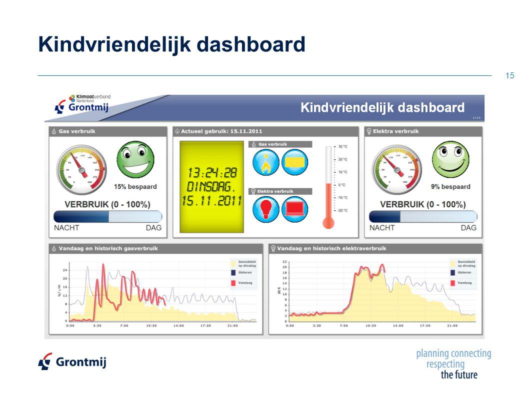 Kindvriendelijk dashboard