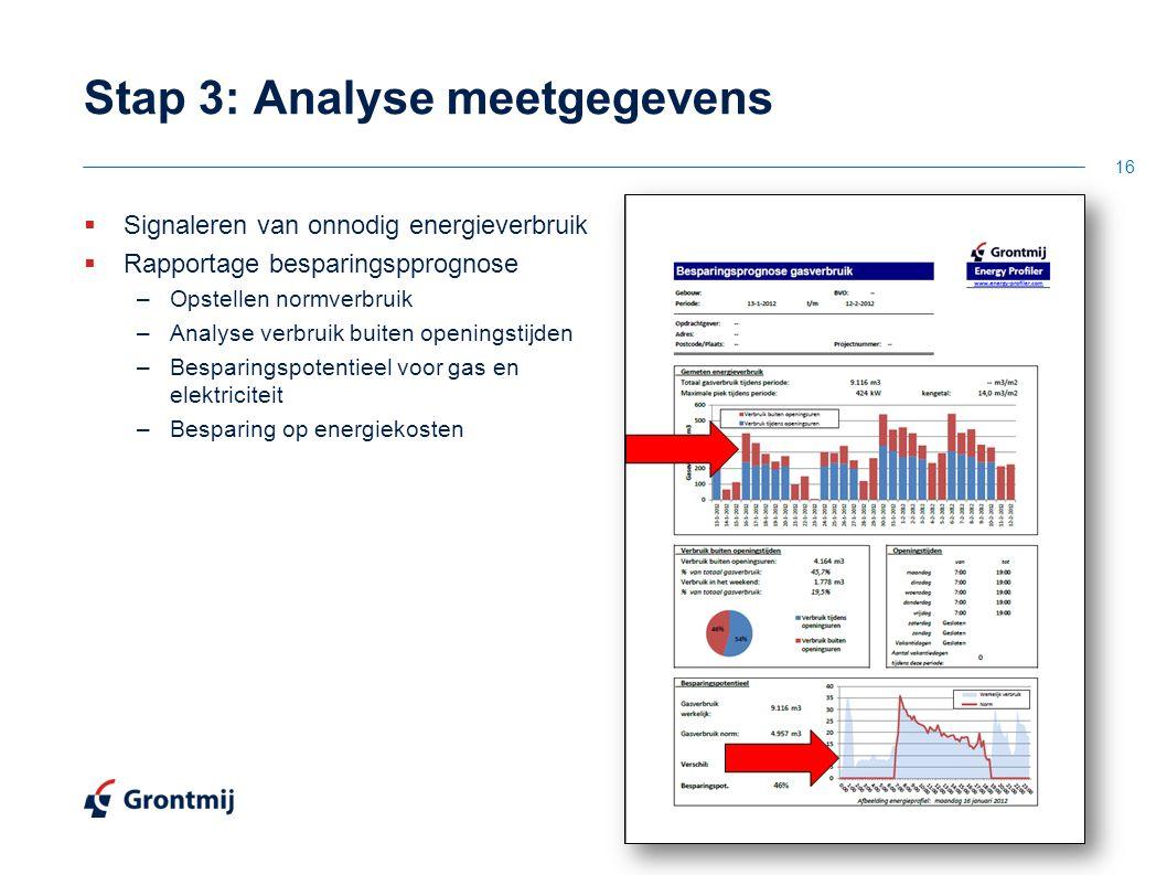 Stap 3: Analyse meetgegevens