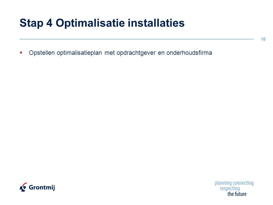 Stap 4 Optimalisatie installaties